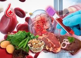 3 rregulla ushqimore që duhet të zbatojë kush vuan nga anemia