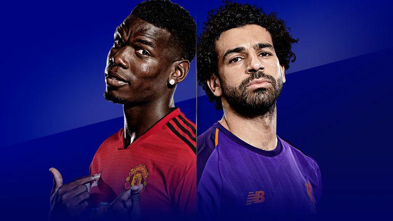 Man Utd – Liverpool, formacionet e mundshme