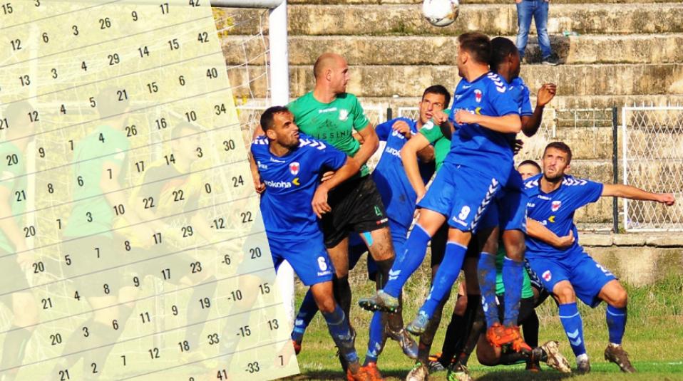 IPKO Superliga, ja si duket rënditja tabelare para javës së 23-të