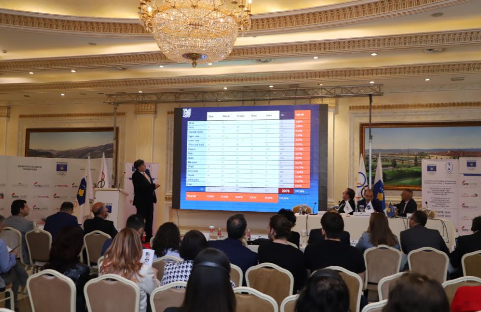 Mjekët me renome ndërkombëtare dhe vendore ligjëruan në konferencën e 2-të ndërkombëtare për Mjekësinë Emergjente Sportive