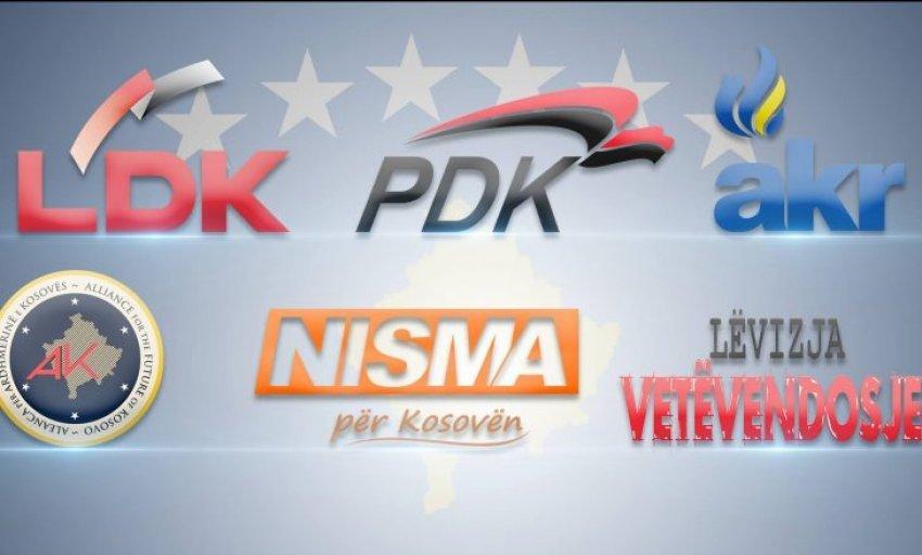 Partitë kundër idesë së ndryshimit të kufinjve