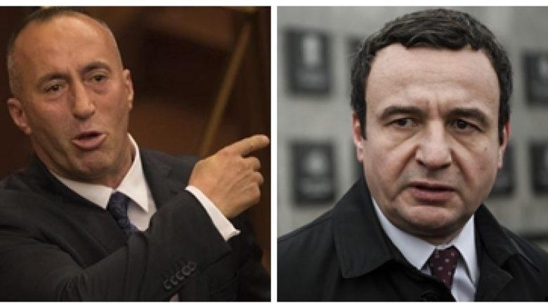 Haradinaj kërcënon Kurtin: Nëse e heq taksën i ndajmë rrugët shumë keq