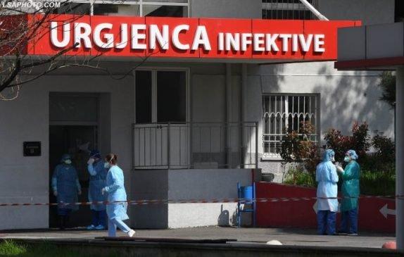 Dy viktima dhe 68 raste të reja me koronavirus në Shqipëri
