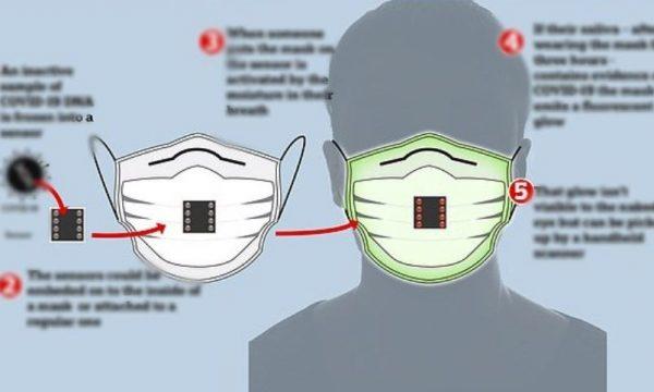 Nis prodhimi i maskave që ndriçojnë nëse përdoruesi i tyre ka koronavirusin