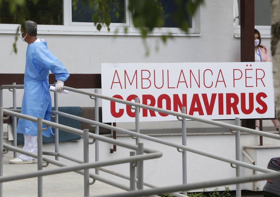 Një i vdekur dhe 299 raste të reja me COVID-19 në Kosovë