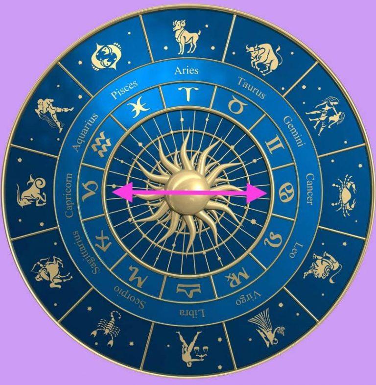 Horoskopi i datës 4 maj 2021