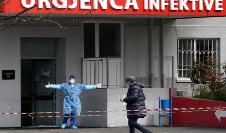Shqipëria, zero viktima nga Covid-19 në 24 orët e fundit